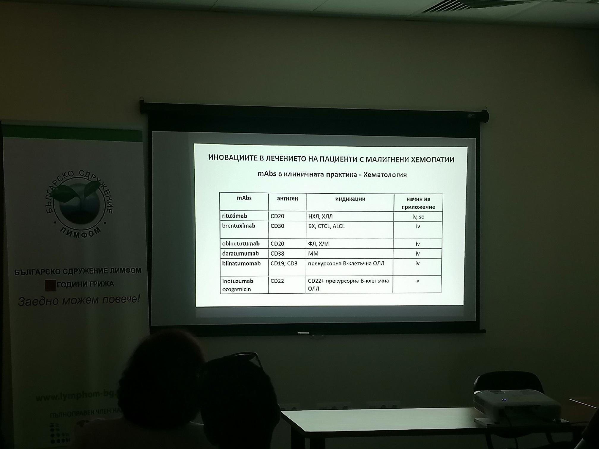 Иновациите в хематологията - моноклонални антитела